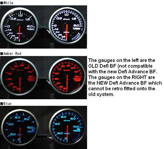 Defi Gauges