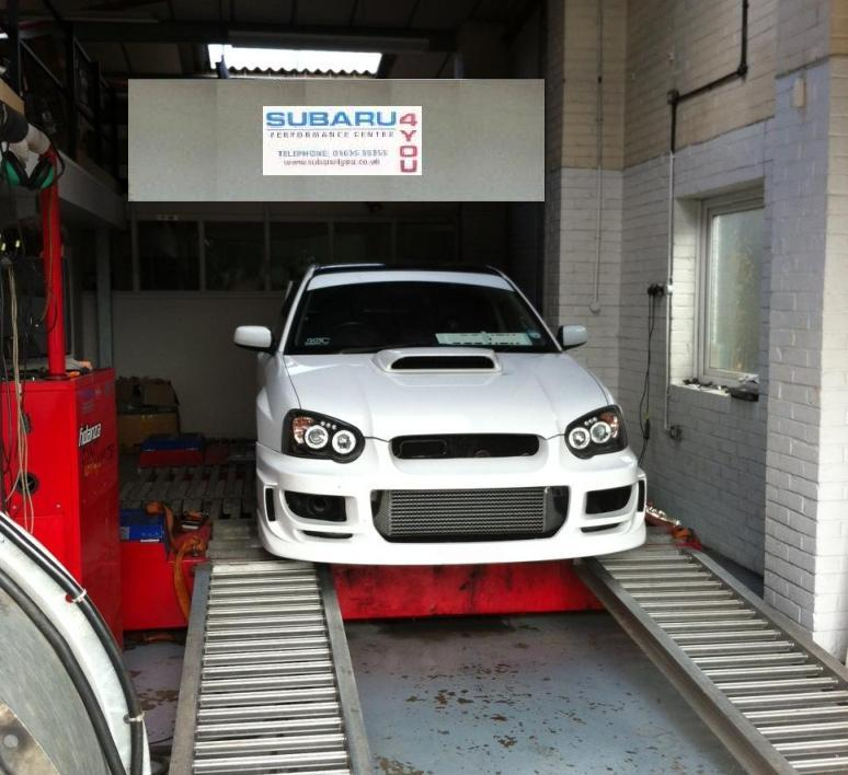 Car on Dyno Dynamics Rolling Road Pictures